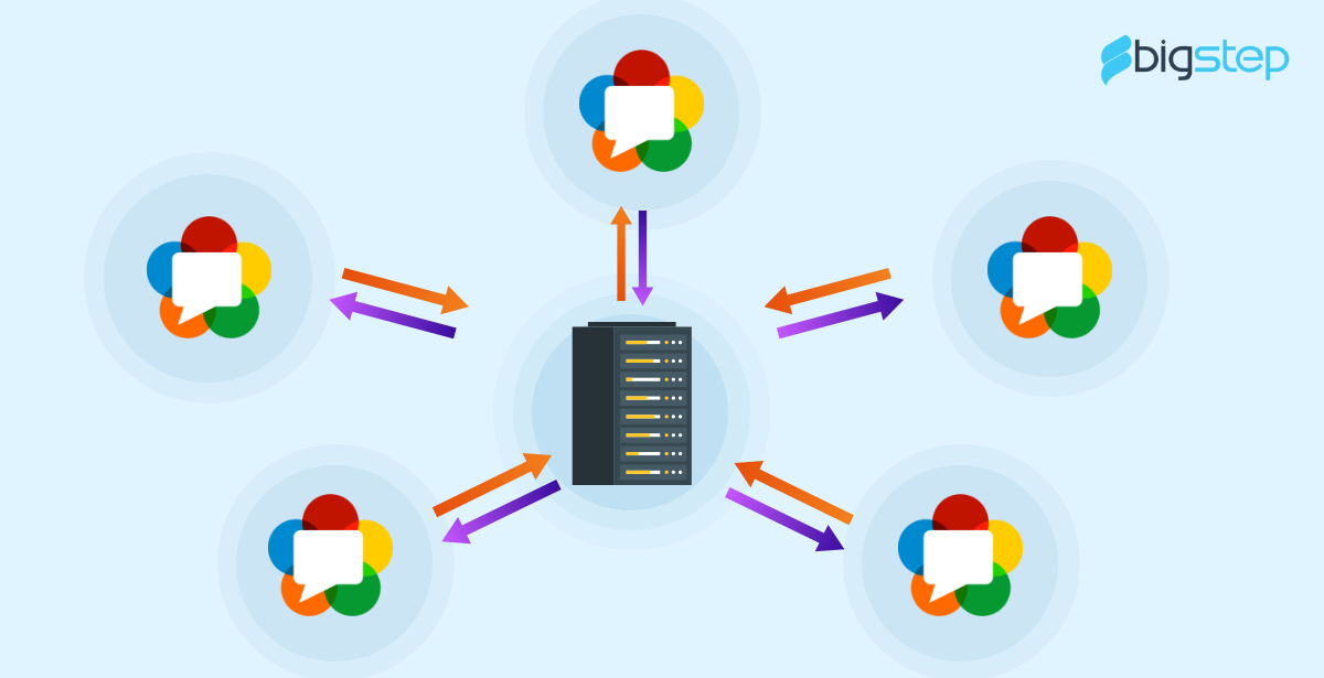 Media Server - BigStep Technologies